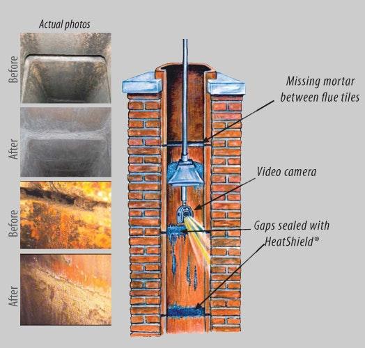 Allamericanchimney Heatshield Joint Repair