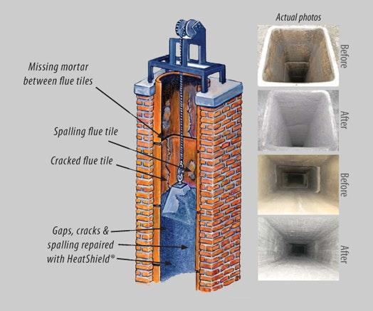 Allamericanchimney Heatshield Resurfacing